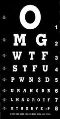 l33t-eyechart