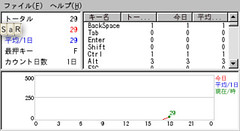 Screenshot-タイプ数カウンター