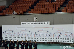 64th All Japan Interprefectrue Kendo Championship_144