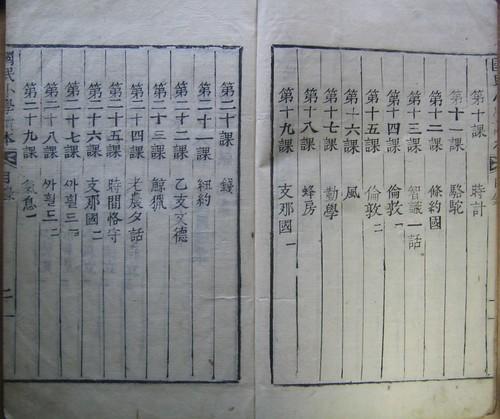 Kungmin sohak tokpon - contents 2 (1895)