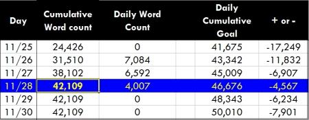 wordcount_11.28