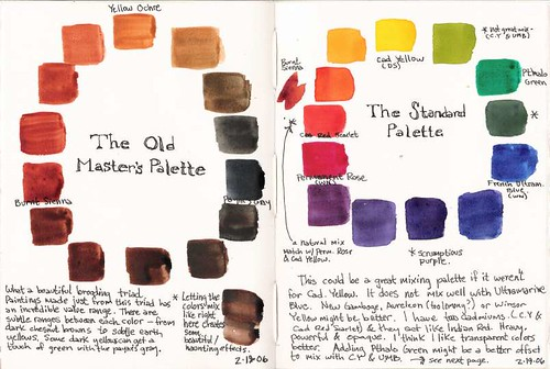 Puhiavas Sketch Journal Triad Color Studies