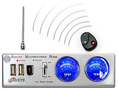 remote panel