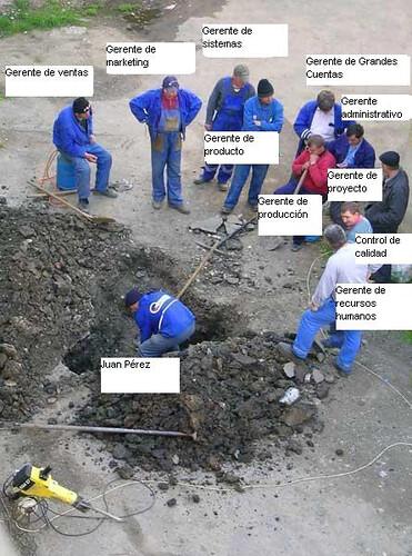 Trabajoenequipo