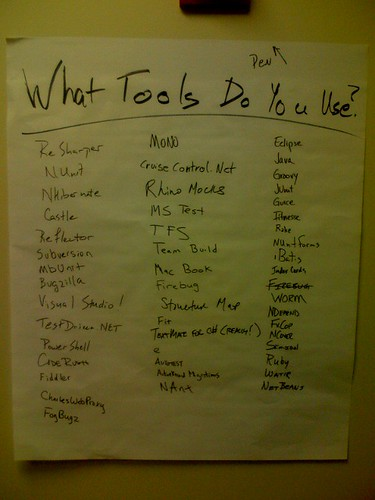 ALT.NET Tools Board