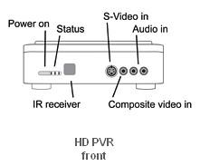 HDPVR1