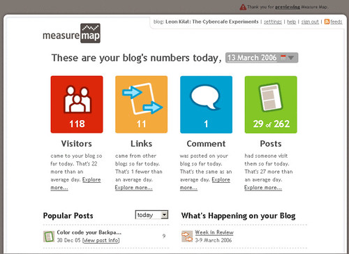 MeasureMap overview of blog traffic data