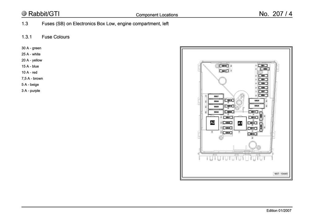 2012 gti fuse diagram 2013 gti fuse diagram vwvortex.com - mkv fuse panel diagram