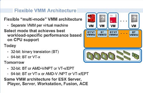 SBSC & MSP Buzz » Blog Archive » New from VMware ESX