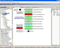 Inbound FTP process