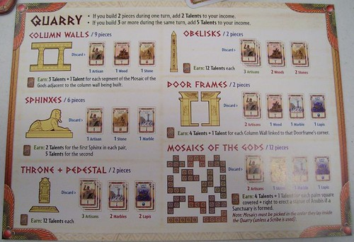 The rules summary