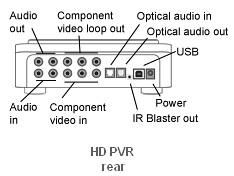HDPVR2