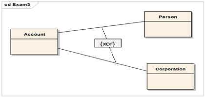圖3. {xor} constraint 的考題