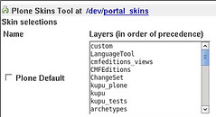 Estructura de capas de Plone