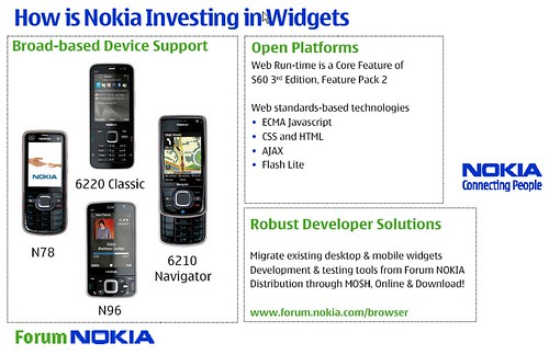 Nokia - How is Nokia Investing in Widget