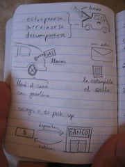 Drawings of errands