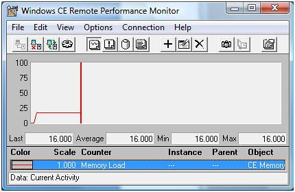 Performance_Monitor