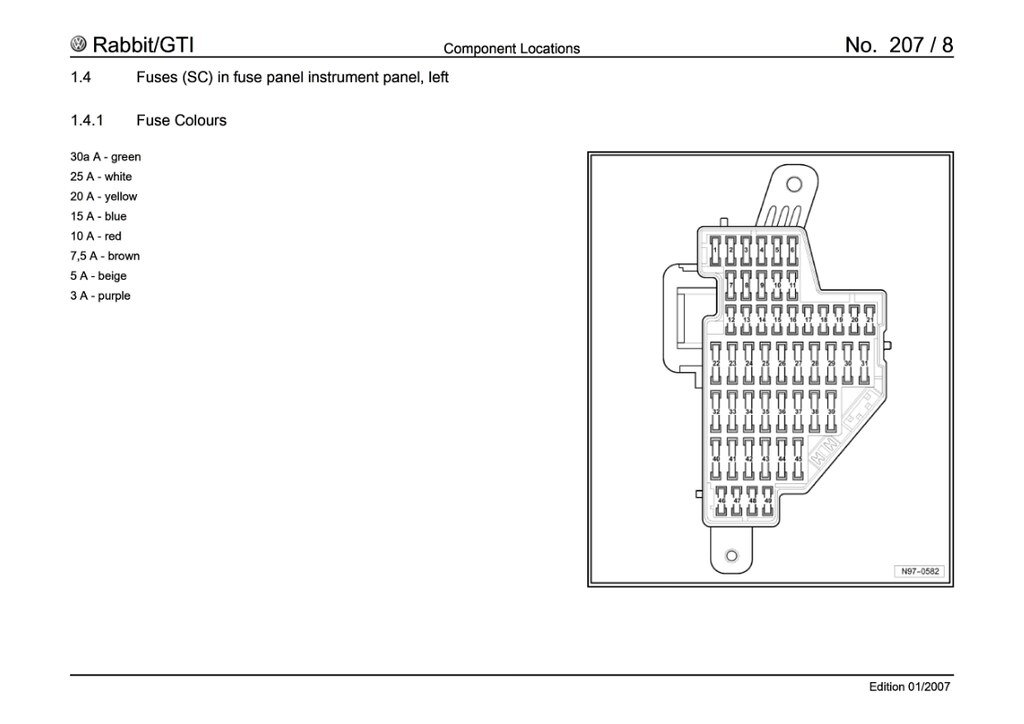 VWVortex.com - MKV Fuse Panel Diagram