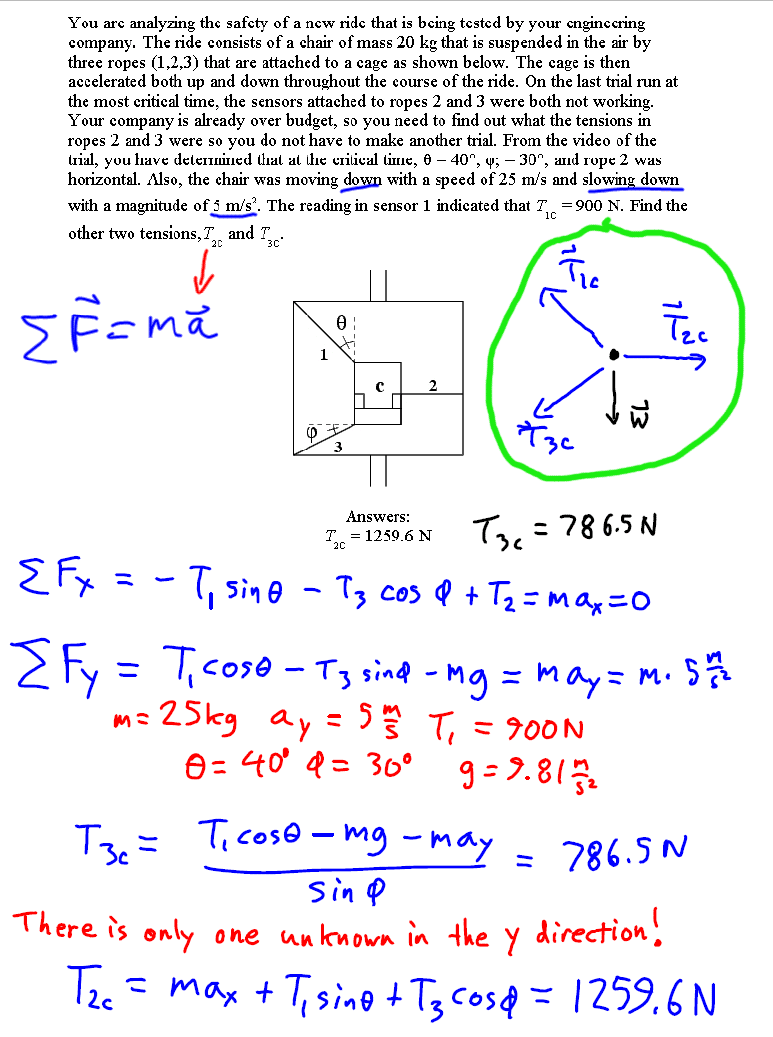 free body diagram   andrew ferguson dot netbelow is an example of a problem from our physics lab  circled below in a nice neon green color is a very simple free body diagram  fbd
