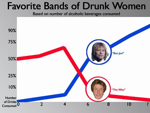drunkbands
