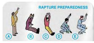 Rapture Readiness