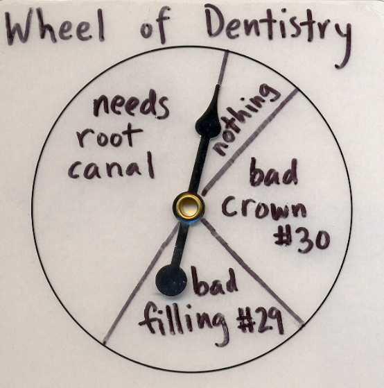dentalwheel