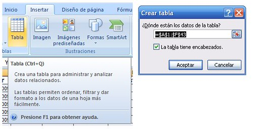 crear tabla pivot table o tabla dinamica Microsoft Office Excel 2007