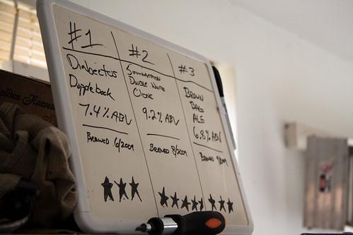 Drew's Beer Board