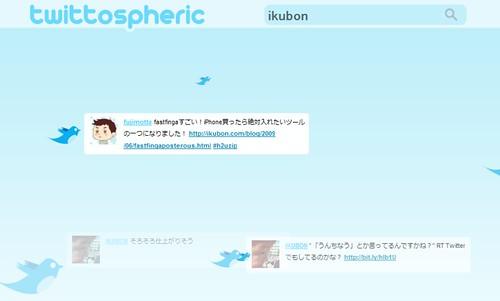 Twittospheric