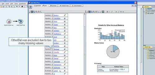 SPSS Modeller Data Prep