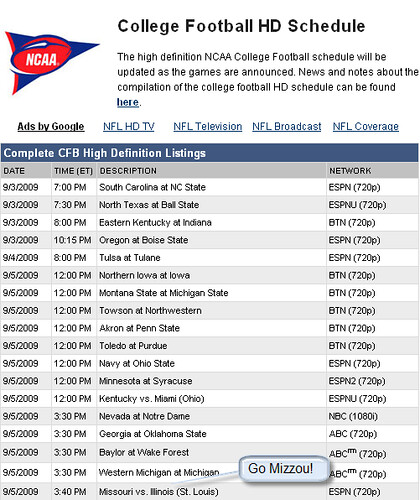 College Football HD TV Guide