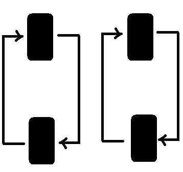 Tyre Rotation - Bridgestone Australia