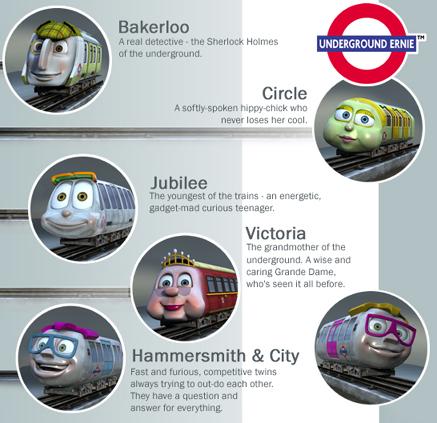 Underground Ernie Characters