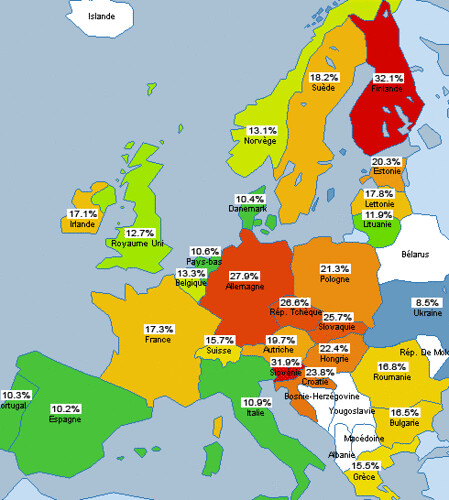 Firefox market share in Europe