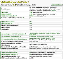 virtualserver