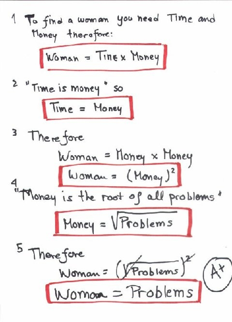Women and math: The answer is