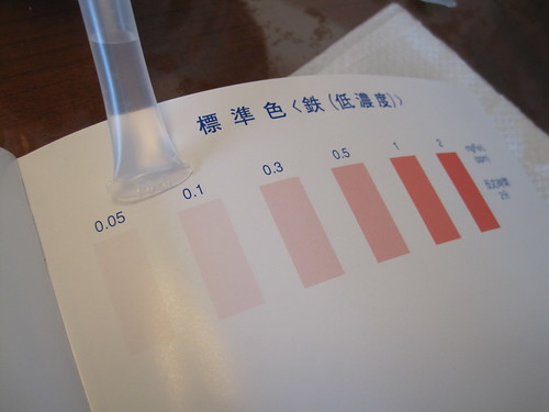 pH test for iron (Fe).