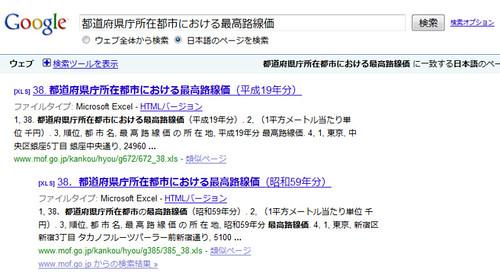 都道府県庁所在都市における最高路線価検索結果