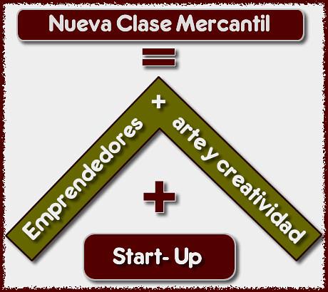 Clase Empresarial