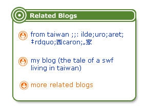 sphere searching Taiwan related