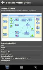 Software AG mobile BPM 2