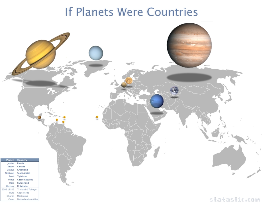 If the planets were countries on Earth
