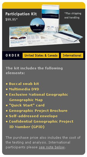 National Geo Kit 2