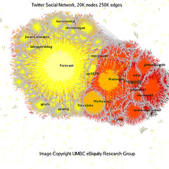 twitter-social-network-analysis.jpg