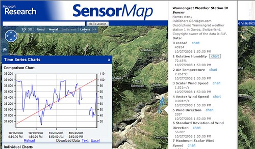 SensorMap_Chart