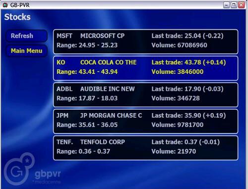 GBPVR Stocks1