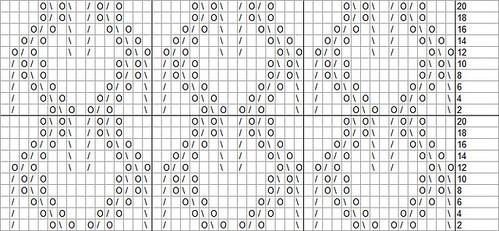 20080331 Gothic Leaf Pattern Chart