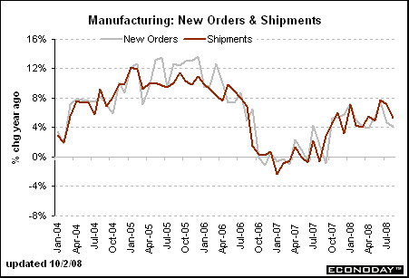 manufacturing orders