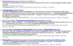 Transparency Deutschland: Yahoo De