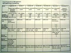 schedule of horror